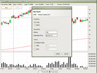 TickInvest - Stock Charting and Technical Analysis