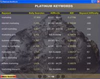 Platinum Keywords