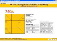 MB Astrology Rashi Chart (East Indian Style)