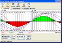 Free and Easy Biorhythm Calculator