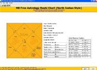 MB Astrology Rashi Chart (North Indian Style)