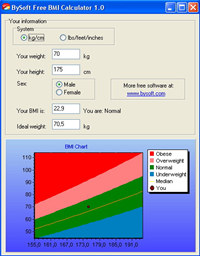 Blue Free BMI Calculator