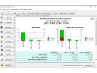 FastMaint CMMS Maintenance Management Software