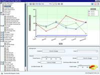 ElegantJ Chart Library