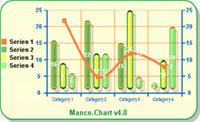 Manco.Chart for .NET