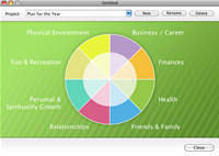 The Wheel Of Life Mac