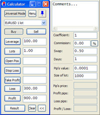 Calculator of Trader
