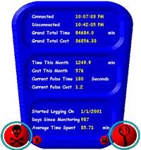 Internet Usage Monitor
