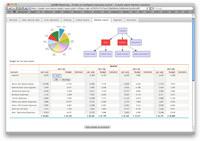 myDBR Web Reporting