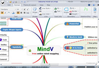 MindV online mind mapping tools