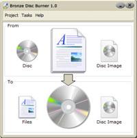 Bronze Disc Burner