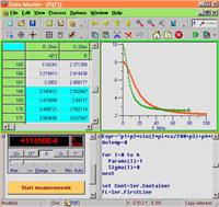 Data Master 2000