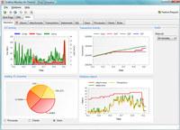 Sinatica Monitor for Firebird