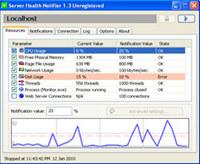 Server Health Notifier
