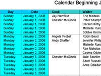 Schedule Volunteers to Random Shifts
