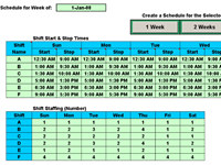 Schedule Multiple Shifts Automatically