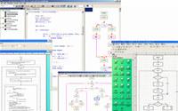 Code Visual to Flowchart