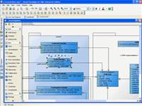 Visual Paradigm for UML Community