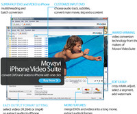 Movavi iPhone Video Suite