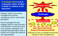Strategic Intent Analysis Software