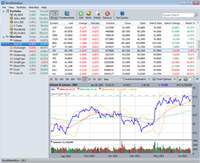 StockMarketEye screenshot medium