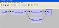 FLV Encoder Directshow Filter