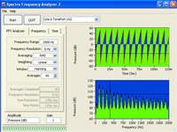 Spectro Frequency Analyzer