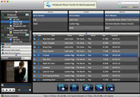 4Videosoft iPhone Transfer for Mac