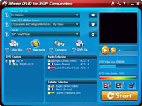 BlazeVideo DVD to 3GP Converter