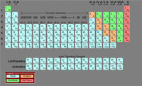 Dhaatu: The Periodic Table of Elements