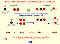 Atoms, Symbols and Equations screenshot medium
