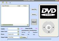 Convert DVD 2 iPod