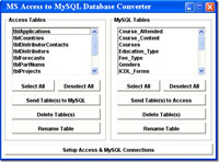 Access to MySQL Database Converter