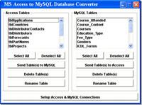 Access to MySQL Database Converter