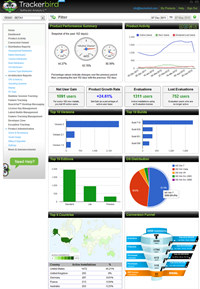 Trackerbird Software Analytics