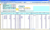 Asset Tracking and Depreciation