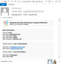 HarePoint Custom Alerts for SharePoint