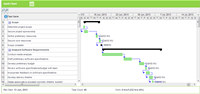 Ganib - Project Management Software