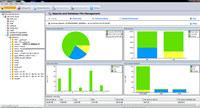 SQL Server Management Software