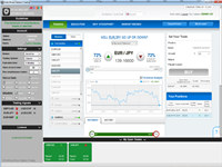 Auto Binary Options Trading