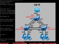 LammleSim Cisco CCENT Simulator