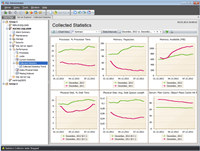 EMS SQL Administrator for SQL Server