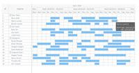 AnyGantt JS Gantt Charts screenshot medium