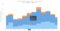 AnyChart JS Charts and Dashboards screenshot medium