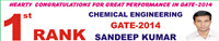 GATE Chemical Coaching In Delhi