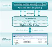 Callback File System screenshot medium