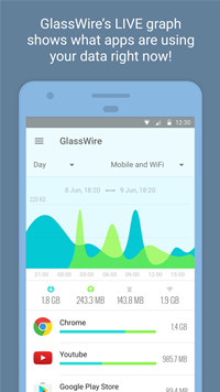 GlassWire Data Usage Security